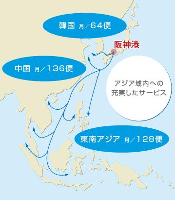 阪神港の外航航路網
